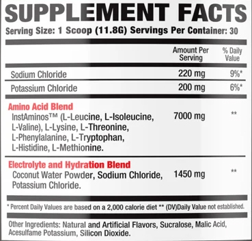 Muscleade_Nutritional_panel