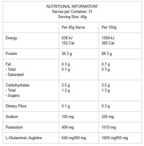 nutritional-information-ip.jpg